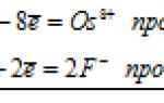 Степень окисления серебра (ag), формула и примеры