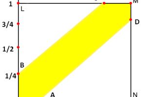 Теория вероятностей, все формулы и определения