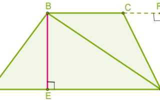 Формулы площади всех геометрических фигур