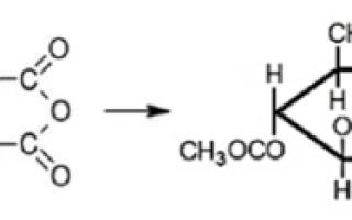 Кислородсодержащие соединения углерода