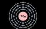 Марганец и его характеристики