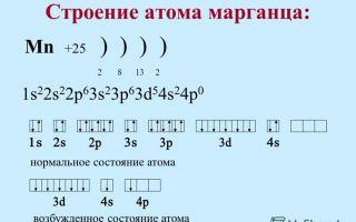 Молярная масса марганца (mn), формула и примеры