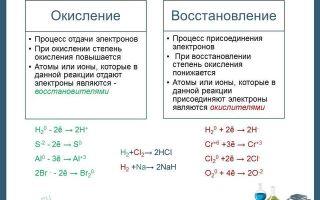 Степень окисления в химии