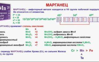 Валентность марганца (mn), формулы и примеры