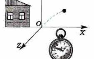 Механическое движение в физике