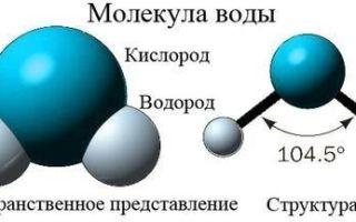 Формула воды в химии