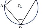 Центр окружности описанной около треугольника