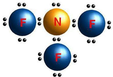 nano3, степень окисления азота и др элементов