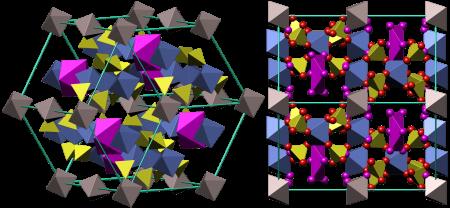 Гидролиз сульфата железа (iii) (fe2(so4)3), уравнения