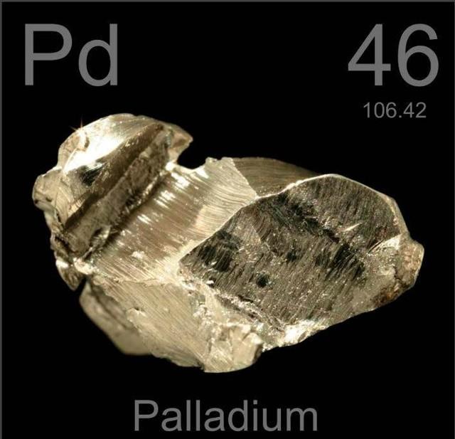 Палладий и его характеристики