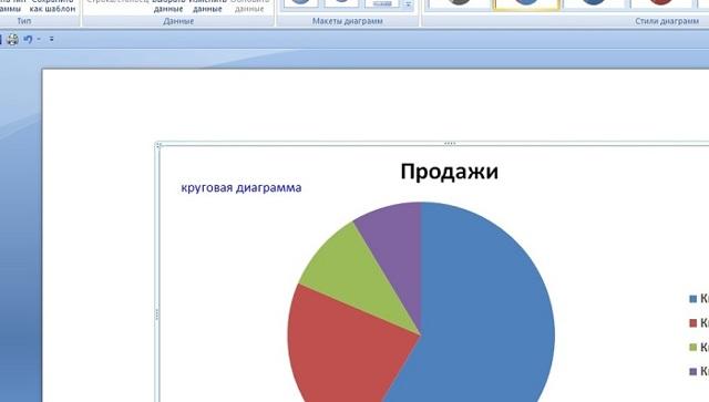Как сделать диаграмму в Ворде