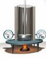 Формула идеального газа