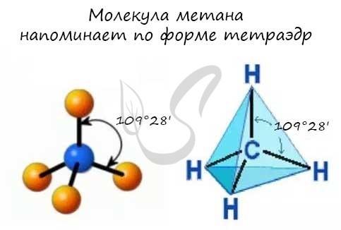 Формула алканов в химии