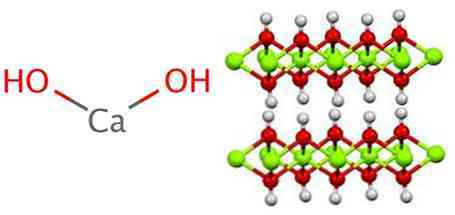 Формула гидроксида кальция в химии