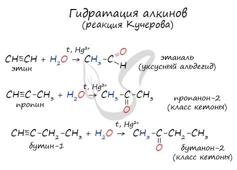 Физические и химические свойства альдегидов