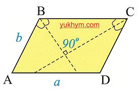 Формулы периметра параллелограмма