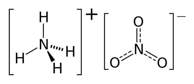 Формула нитрата аммония в химии