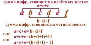 Признак делимости на 11, формула и примеры