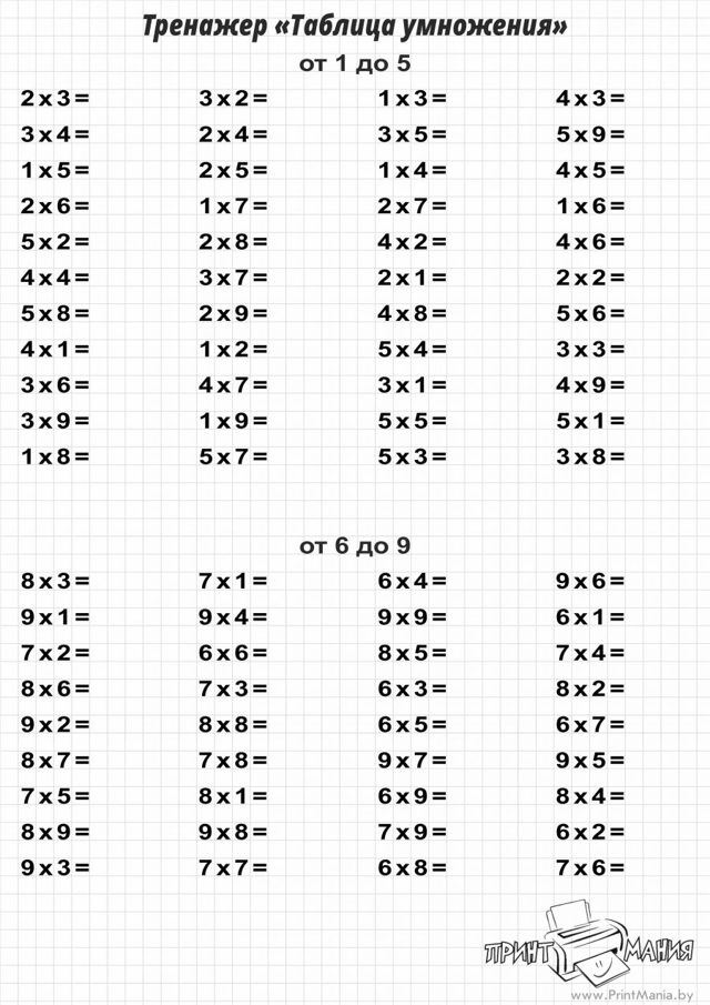 Таблица умножения с примерами