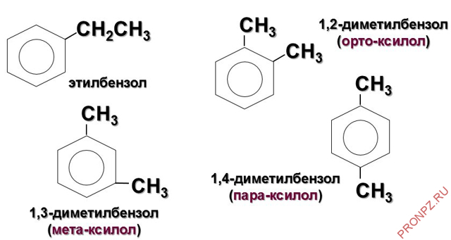 Физические и химические свойства аренов