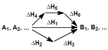 Формула первого закона термодинамики