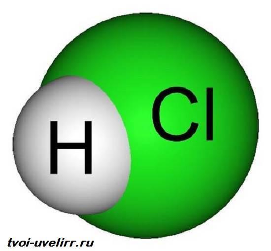 Формула соляной кислоты в химии
