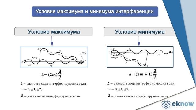 Продольные и поперечные волны в физике