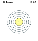 Бром и его характеристики
