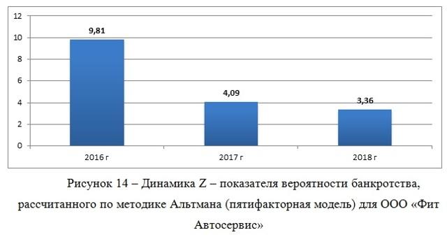 Оформление таблиц по ГОСТу 2020 года