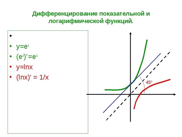 Десятичный логарифм и его свойства