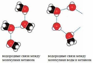 Физические и химические свойства спиртов