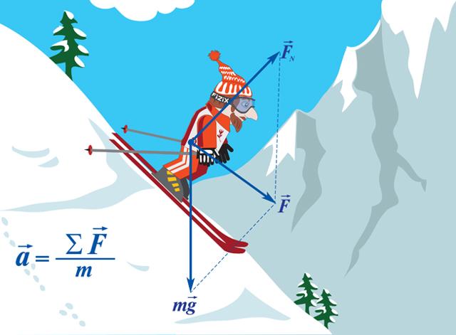 Первый закон Ньютона, формула и примеры решений
