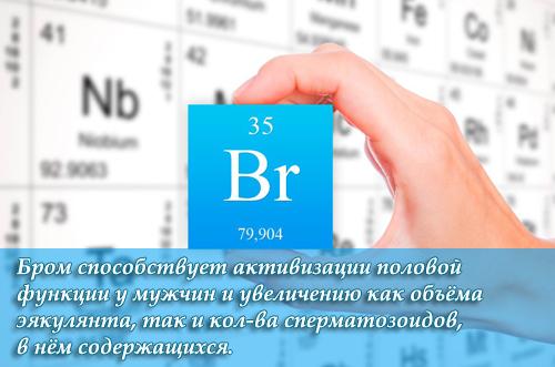 Строение атома брома (br), схема и примеры
