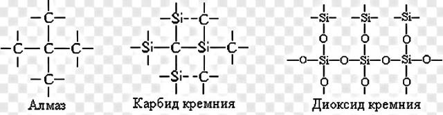 Формула алмаза в химии
