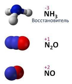 hno3, степень окисления азота и др элементов