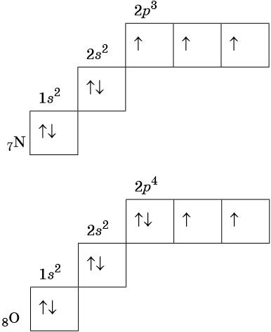 Электронные конфигурации атомов химических элементов