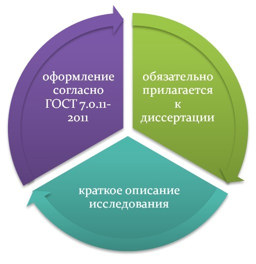 Объем диссертации в 2020 году