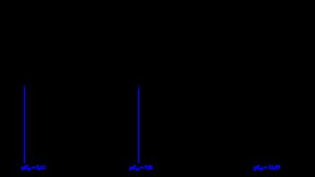 Формула фосфорной кислоты в химии