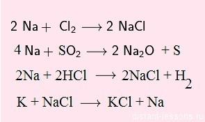 Щелочные металлы в химии