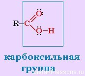 Кислоты органические и неорганические в химии