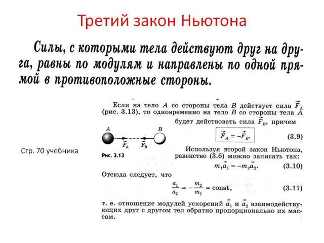 Третий закон Ньютона, формула и примеры решений
