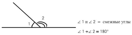 Треугольник, все про треугольники