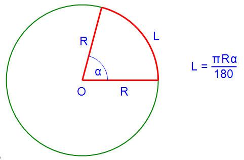 Таблица градусов и углов, с примерами решений