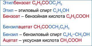 Гидролиз сложных эфиров, уравнения и примеры