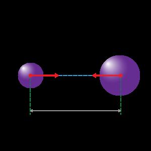 Формула силы притяжения