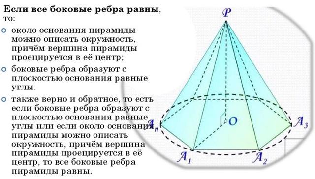 Свойства пирамиды, с примерами