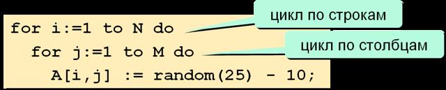 Диагональная матрица, формула и примеры