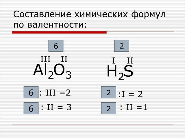 Валентность лития (li), формулы и примеры