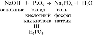 Щелочноземельные металлы в химии
