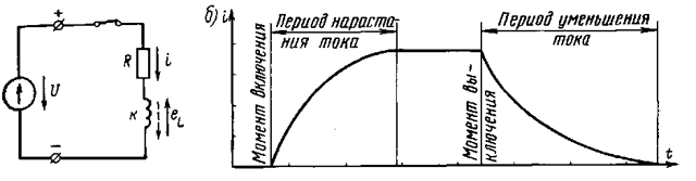 Формула индукции